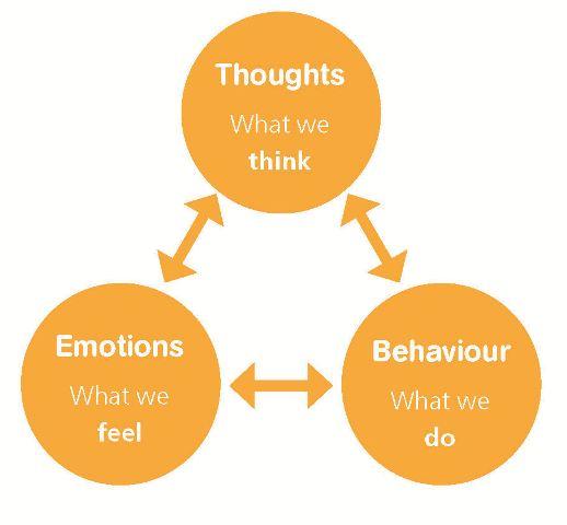 Behavior Emotion And Representation Building Blocks Of Interaction Hai Workshop