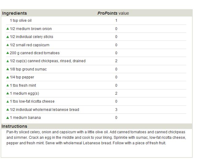 Persian Eggs Recipe[1][2]